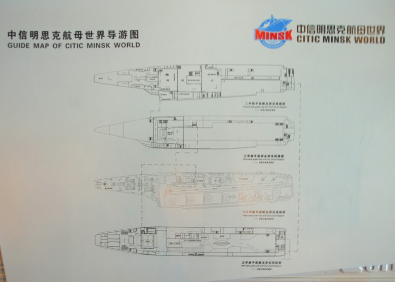 Overview Of The Aircraft Carrier